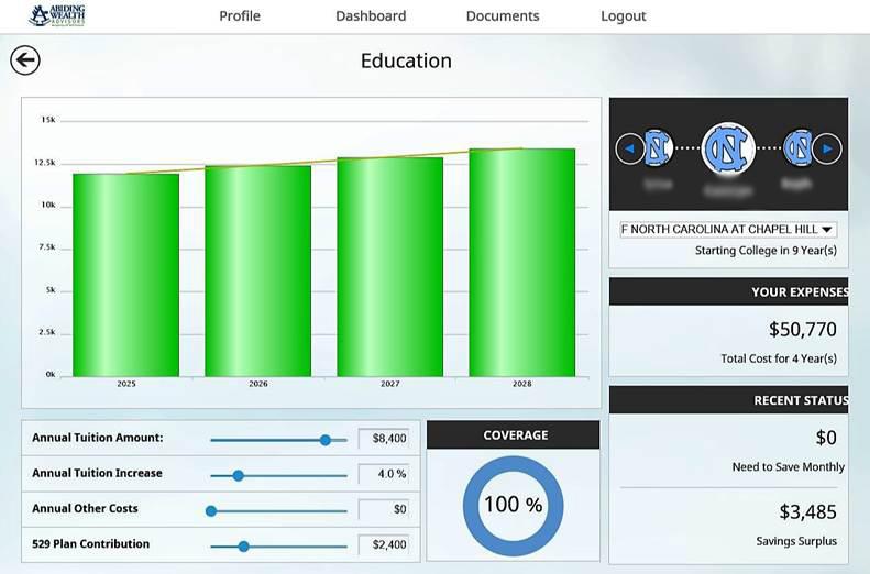 Education Planning widget - after