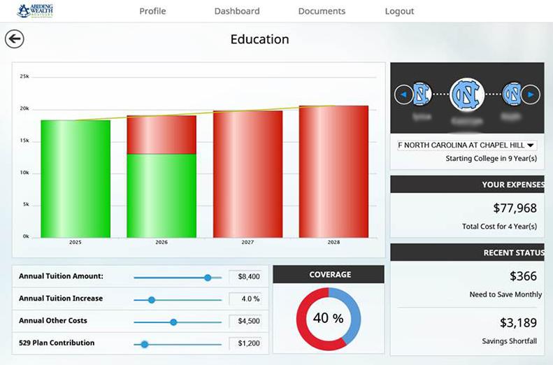 Education Planning widget - before